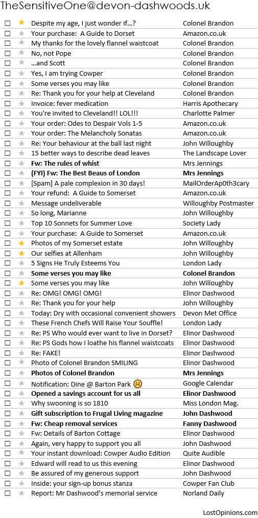 Marianne Dashwood's emails